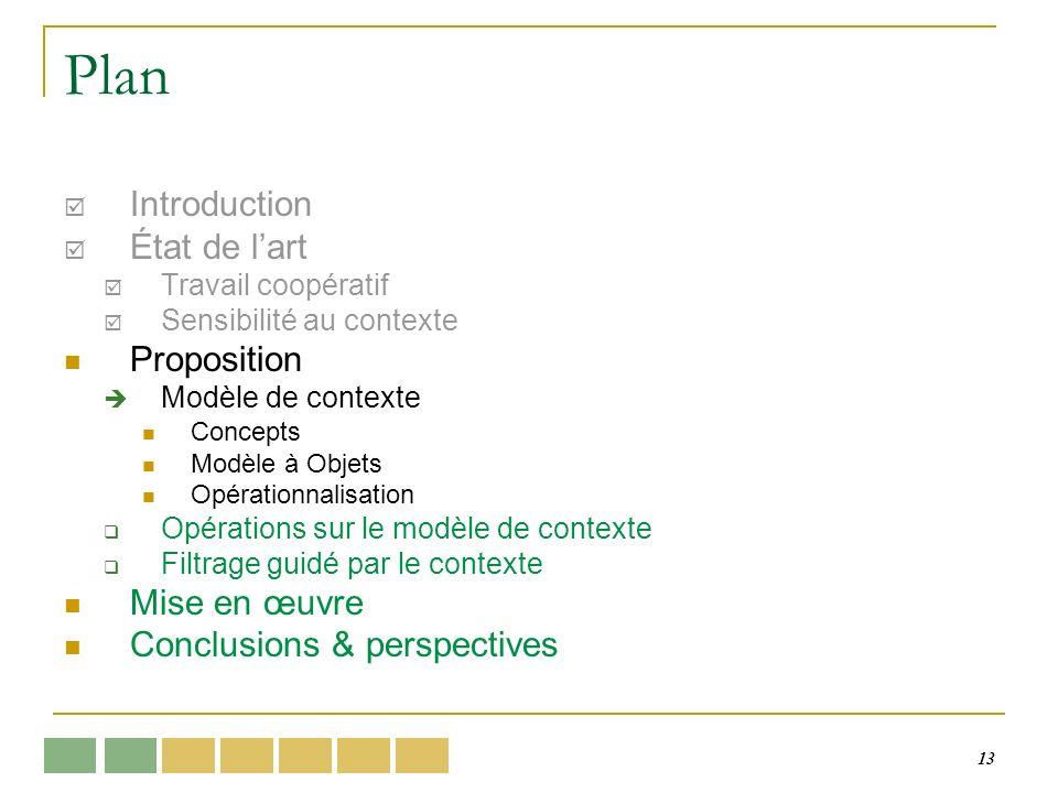 13 Plan Introduction État de lart Travail coopératif Sensibilité au contexte Proposition Modèle de contexte Concepts Modèle à Objets Opérationnalisati