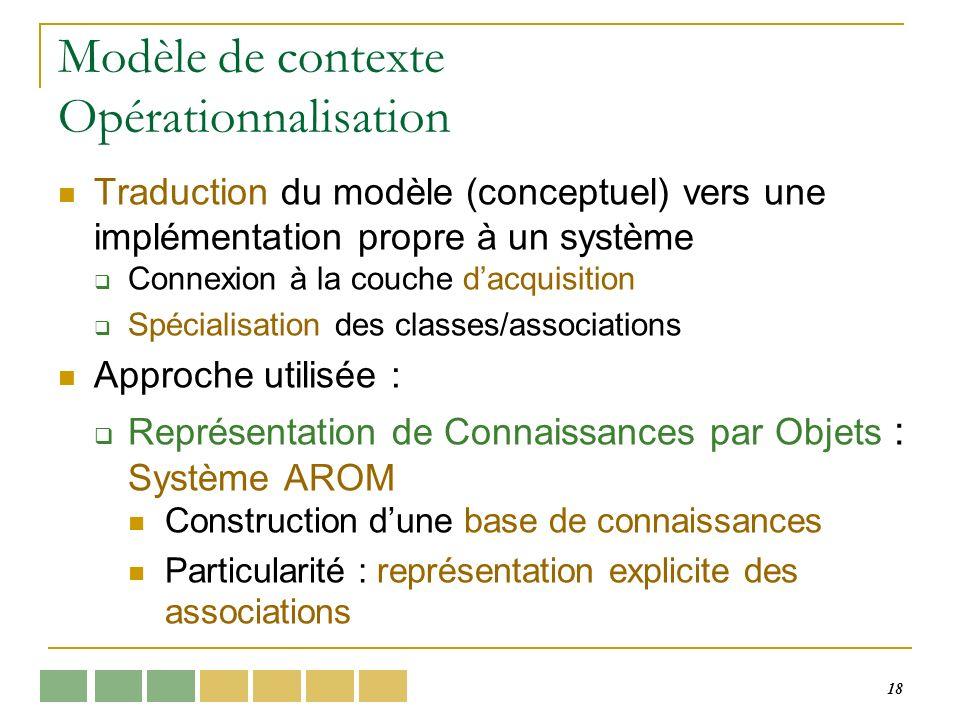 18 Modèle de contexte Opérationnalisation Traduction du modèle (conceptuel) vers une implémentation propre à un système Connexion à la couche dacquisi