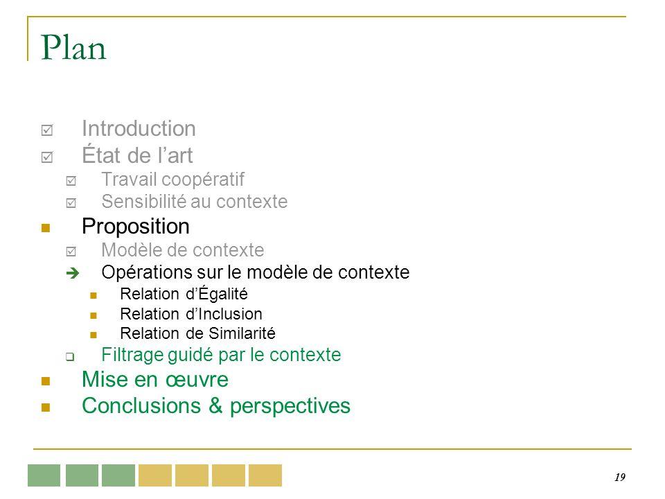 19 Plan Introduction État de lart Travail coopératif Sensibilité au contexte Proposition Modèle de contexte Opérations sur le modèle de contexte Relat