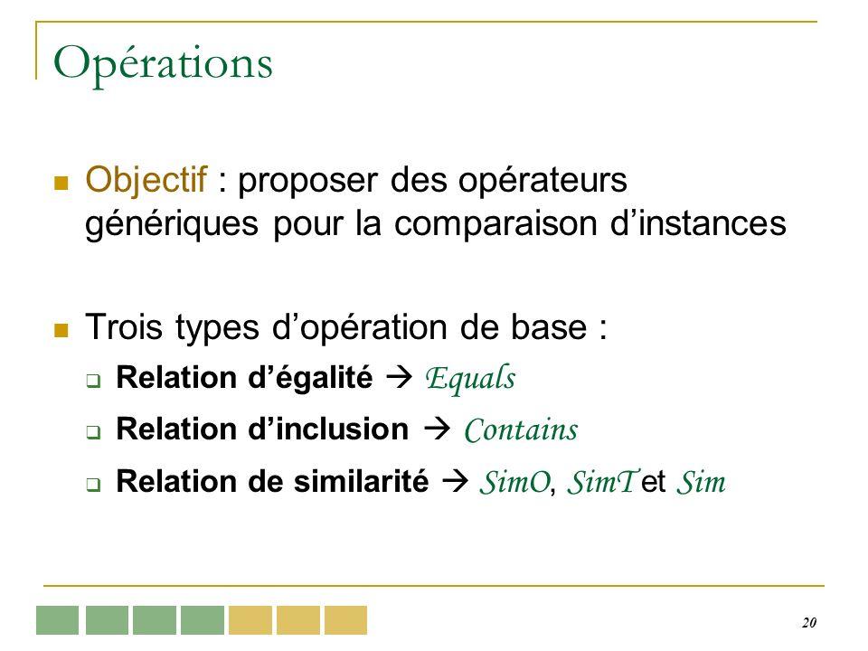 20 Opérations Objectif : proposer des opérateurs génériques pour la comparaison dinstances Trois types dopération de base : Relation dégalité Equals Relation dinclusion Contains Relation de similarité SimO, SimT et Sim