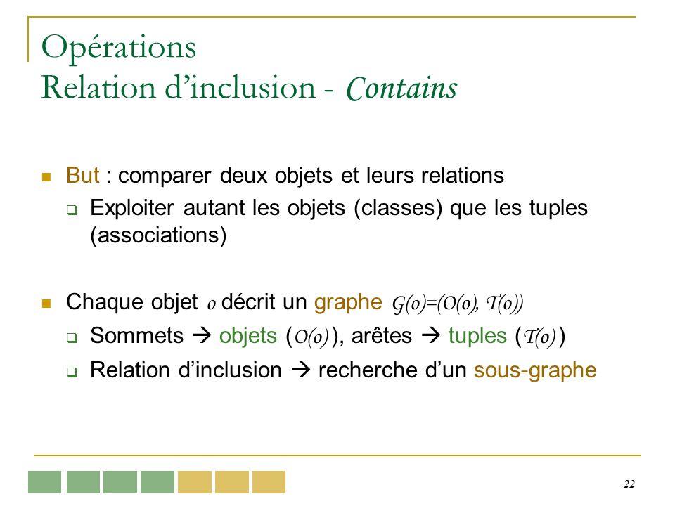 22 Opérations Relation dinclusion - Contains But : comparer deux objets et leurs relations Exploiter autant les objets (classes) que les tuples (associations) Chaque objet o décrit un graphe G(o)=(O(o), T(o)) Sommets objets ( O(o) ), arêtes tuples ( T(o) ) Relation dinclusion recherche dun sous-graphe