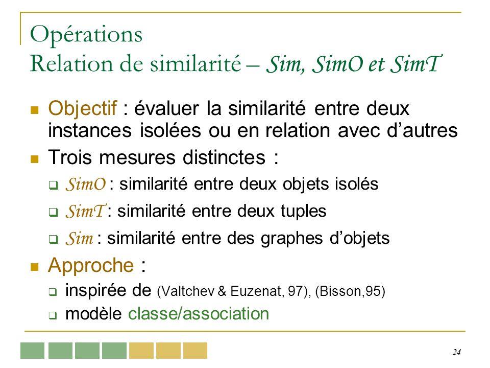 24 Opérations Relation de similarité – Sim, SimO et SimT Objectif : évaluer la similarité entre deux instances isolées ou en relation avec dautres Trois mesures distinctes : SimO : similarité entre deux objets isolés SimT : similarité entre deux tuples Sim : similarité entre des graphes dobjets Approche : inspirée de (Valtchev & Euzenat, 97), (Bisson,95) modèle classe/association