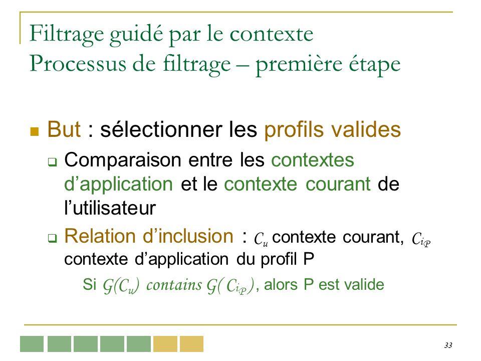 33 Filtrage guidé par le contexte Processus de filtrage – première étape But : sélectionner les profils valides Comparaison entre les contextes dappli