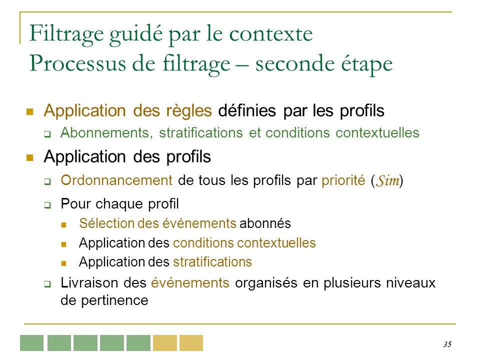 35 Filtrage guidé par le contexte Processus de filtrage – seconde étape Application des règles définies par les profils Abonnements, stratifications e