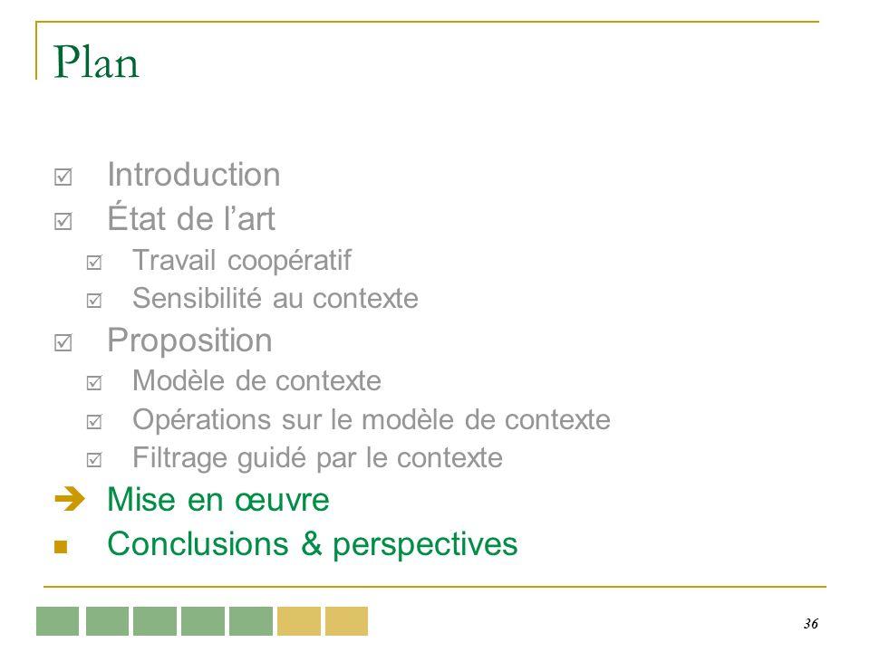 36 Plan Introduction État de lart Travail coopératif Sensibilité au contexte Proposition Modèle de contexte Opérations sur le modèle de contexte Filtr