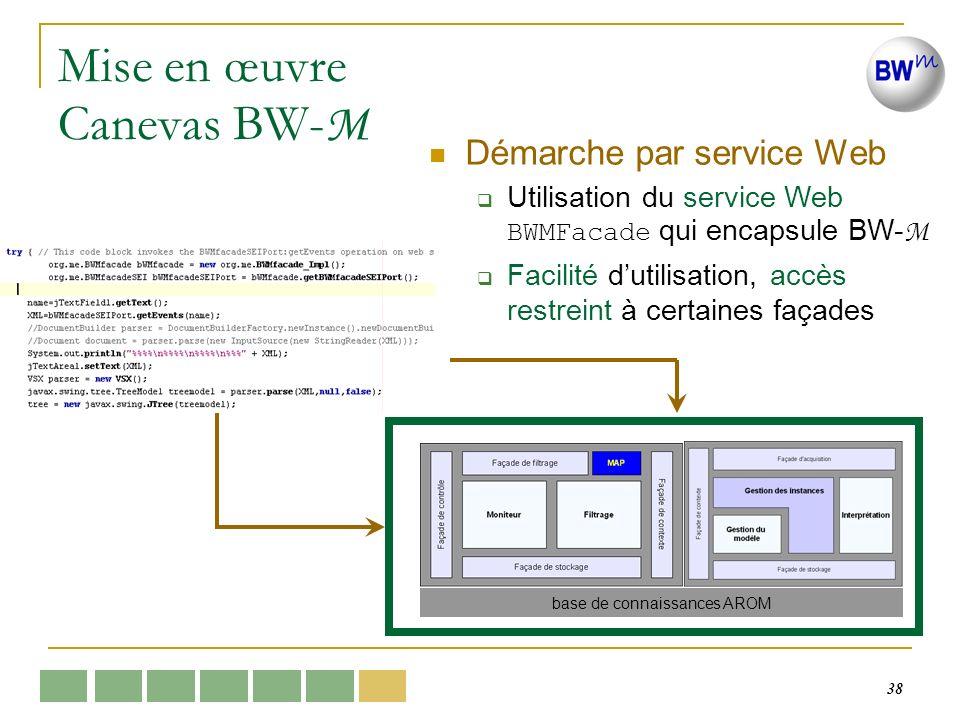 38 Mise en œuvre Canevas BW- M base de connaissances AROM Démarche par service Web Utilisation du service Web BWMFacade qui encapsule BW- M Facilité dutilisation, accès restreint à certaines façades