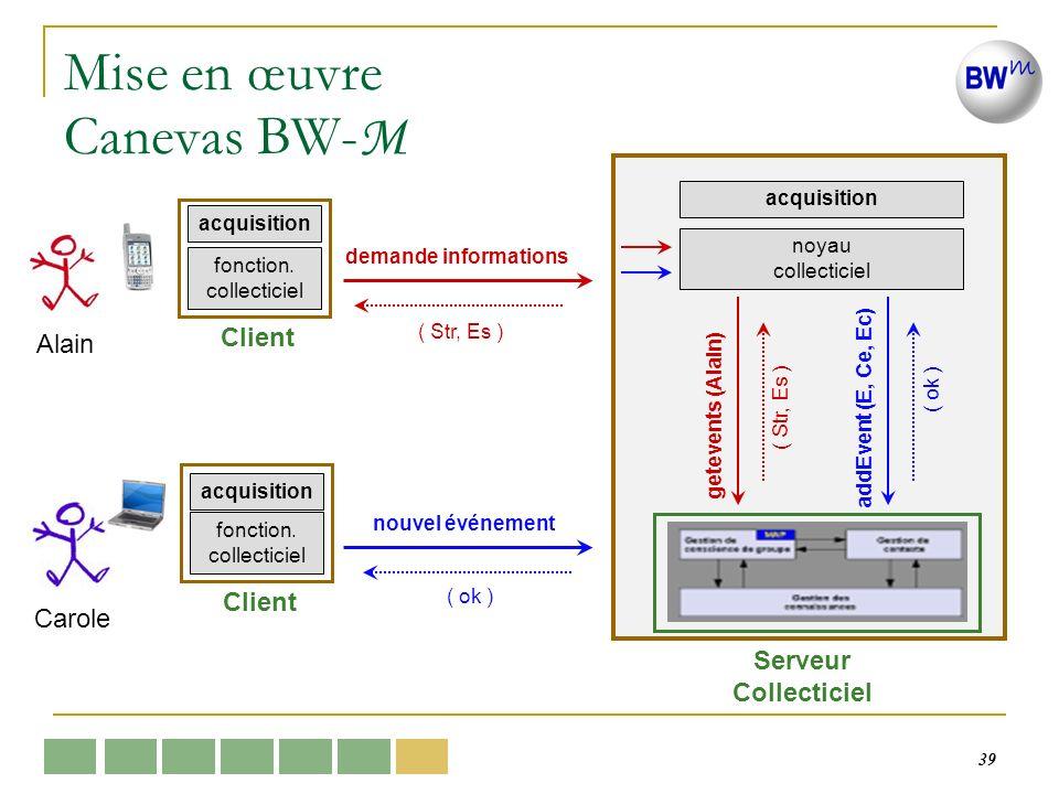 39 Mise en œuvre Canevas BW- M acquisition fonction. collecticiel Client acquisition fonction. collecticiel Client acquisition noyau collecticiel Serv