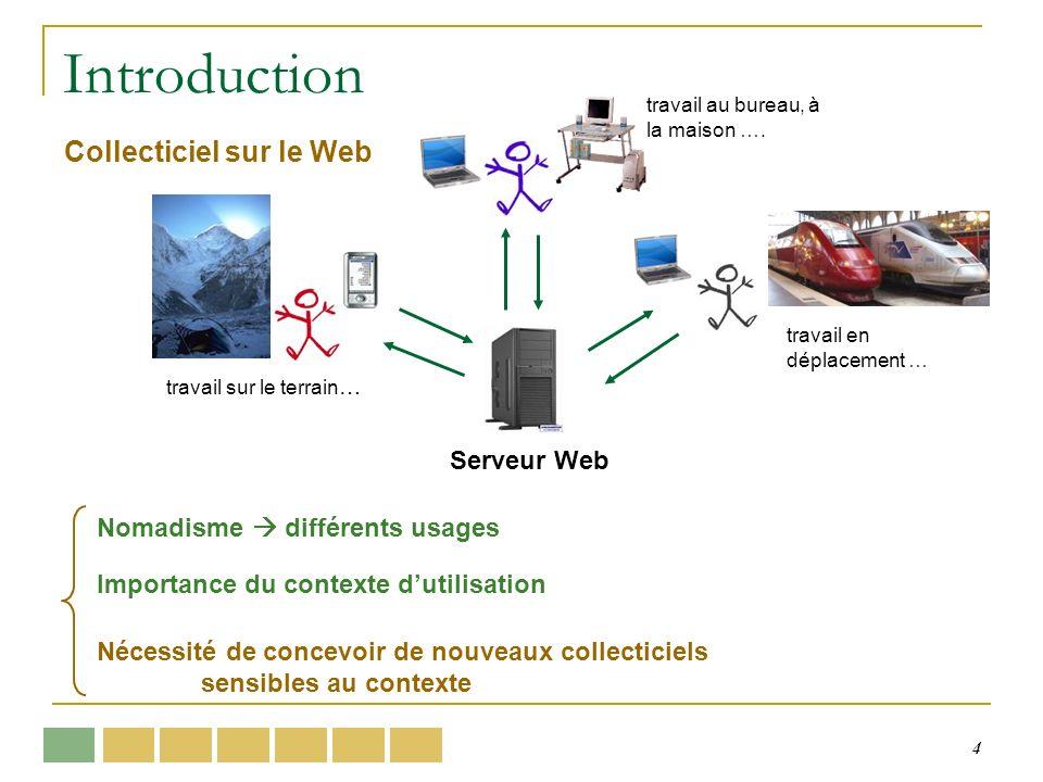 4 Introduction Serveur Web Collecticiel sur le Web Nomadisme différents usages Importance du contexte dutilisation Nécessité de concevoir de nouveaux