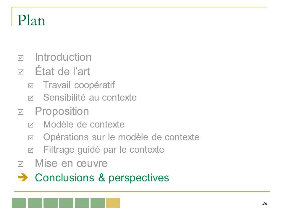 40 Plan Introduction État de lart Travail coopératif Sensibilité au contexte Proposition Modèle de contexte Opérations sur le modèle de contexte Filtr