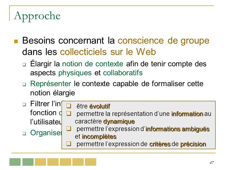 47 Approche Besoins concernant la conscience de groupe dans les collecticiels sur le Web Élargir la notion de contexte afin de tenir compte des aspect