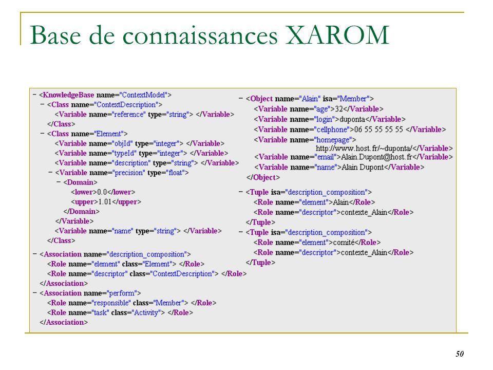 50 Base de connaissances XAROM