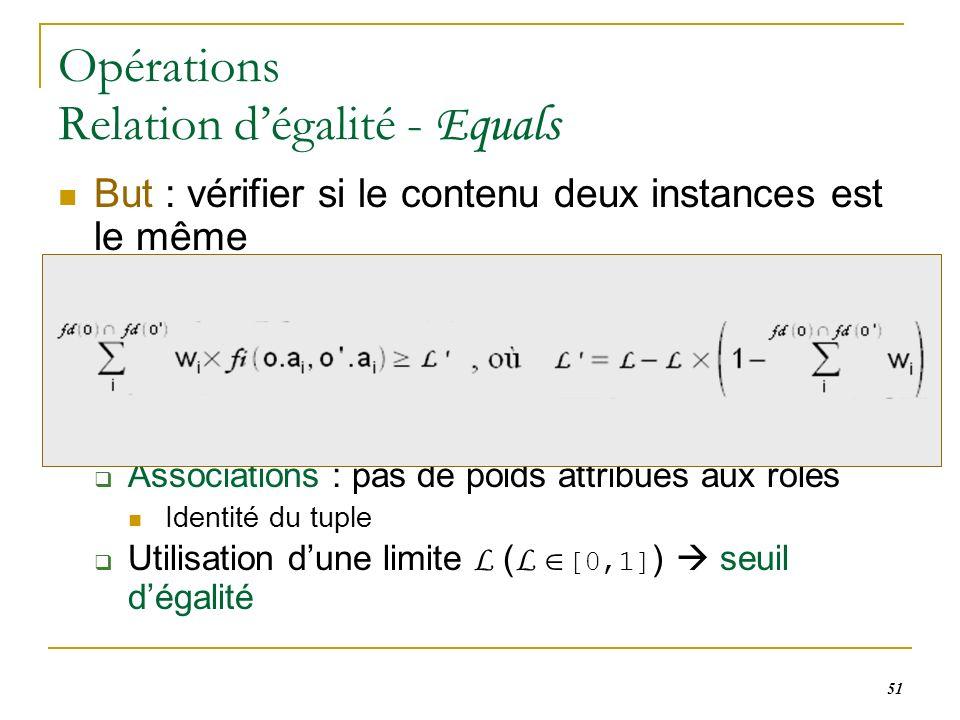 51 Opérations Relation dégalité - Equals But : vérifier si le contenu deux instances est le même Comparer le contenu des variables connues Utilisation
