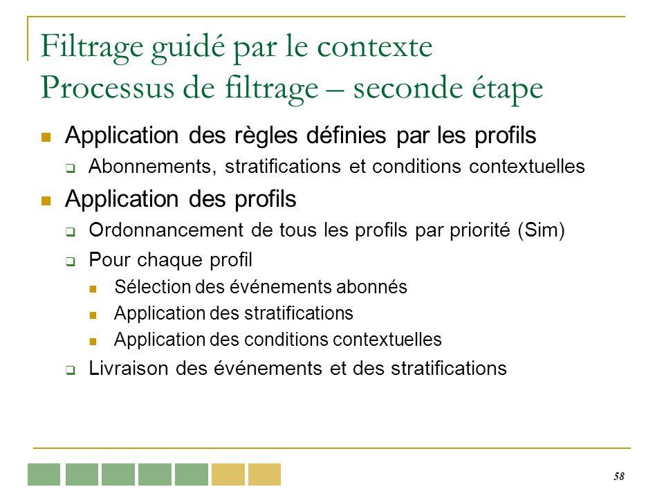 58 Filtrage guidé par le contexte Processus de filtrage – seconde étape Application des règles définies par les profils Abonnements, stratifications e