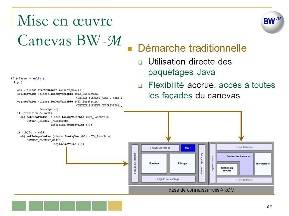 65 Mise en œuvre Canevas BW- M Démarche traditionnelle Utilisation directe des paquetages Java Flexibilité accrue, accès à toutes les façades du canevas base de connaissances AROM