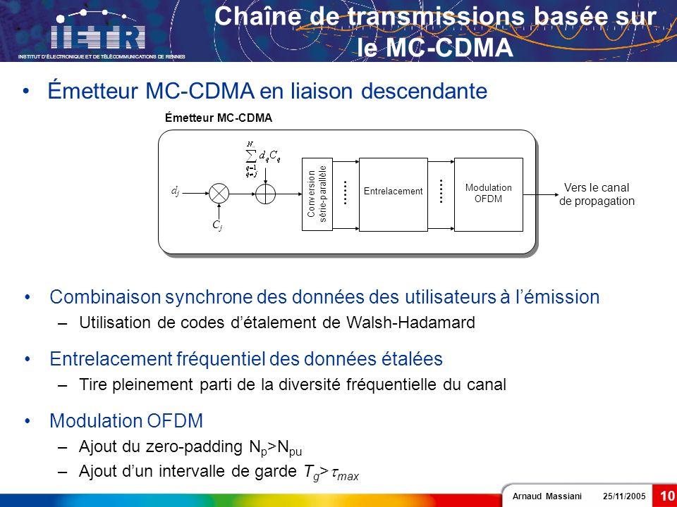 Arnaud Massiani 25/11/2005 INSTITUT DÉLECTRONIQUE ET DE TÉLÉCOMMUNICATIONS DE RENNES 10 Chaîne de transmissions basée sur le MC-CDMA Émetteur MC-CDMA
