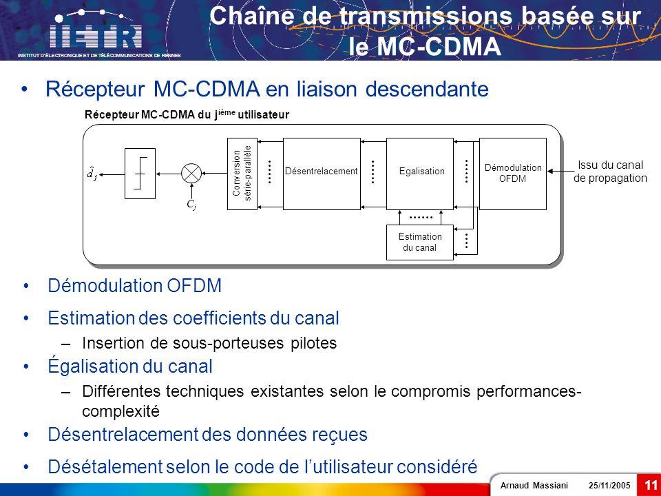 Arnaud Massiani 25/11/2005 INSTITUT DÉLECTRONIQUE ET DE TÉLÉCOMMUNICATIONS DE RENNES 11 Chaîne de transmissions basée sur le MC-CDMA Récepteur MC-CDMA