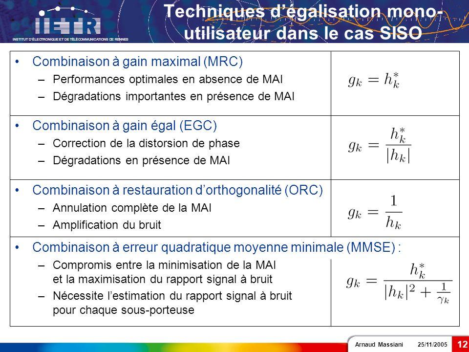Arnaud Massiani 25/11/2005 INSTITUT DÉLECTRONIQUE ET DE TÉLÉCOMMUNICATIONS DE RENNES 12 Combinaison à gain égal (EGC) –Correction de la distorsion de