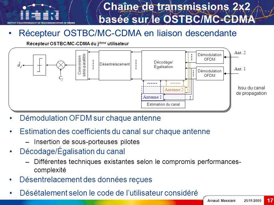Arnaud Massiani 25/11/2005 INSTITUT DÉLECTRONIQUE ET DE TÉLÉCOMMUNICATIONS DE RENNES 17 Estimation des coefficients du canal sur chaque antenne –Inser
