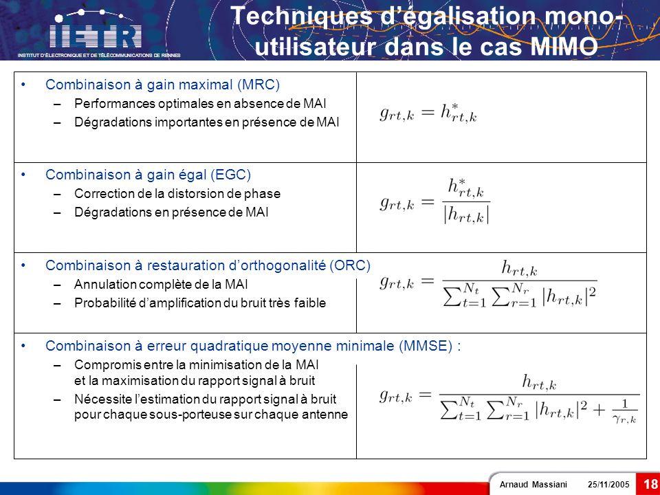 Arnaud Massiani 25/11/2005 INSTITUT DÉLECTRONIQUE ET DE TÉLÉCOMMUNICATIONS DE RENNES 18 Techniques dégalisation mono- utilisateur dans le cas MIMO Com