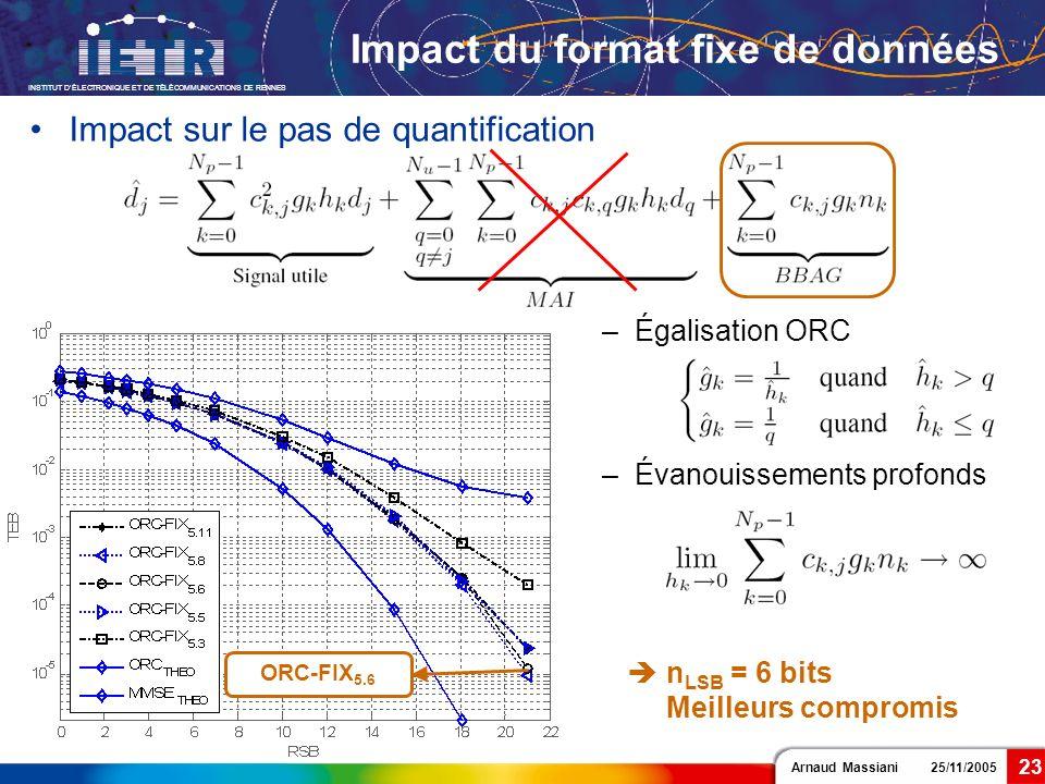 Arnaud Massiani 25/11/2005 INSTITUT DÉLECTRONIQUE ET DE TÉLÉCOMMUNICATIONS DE RENNES 23 Impact du format fixe de données Impact sur le pas de quantifi