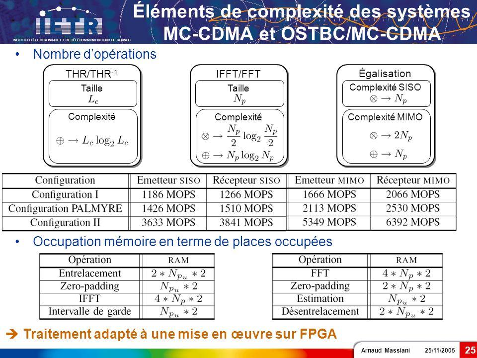 Arnaud Massiani 25/11/2005 INSTITUT DÉLECTRONIQUE ET DE TÉLÉCOMMUNICATIONS DE RENNES 25 Éléments de complexité des systèmes MC-CDMA et OSTBC/MC-CDMA N