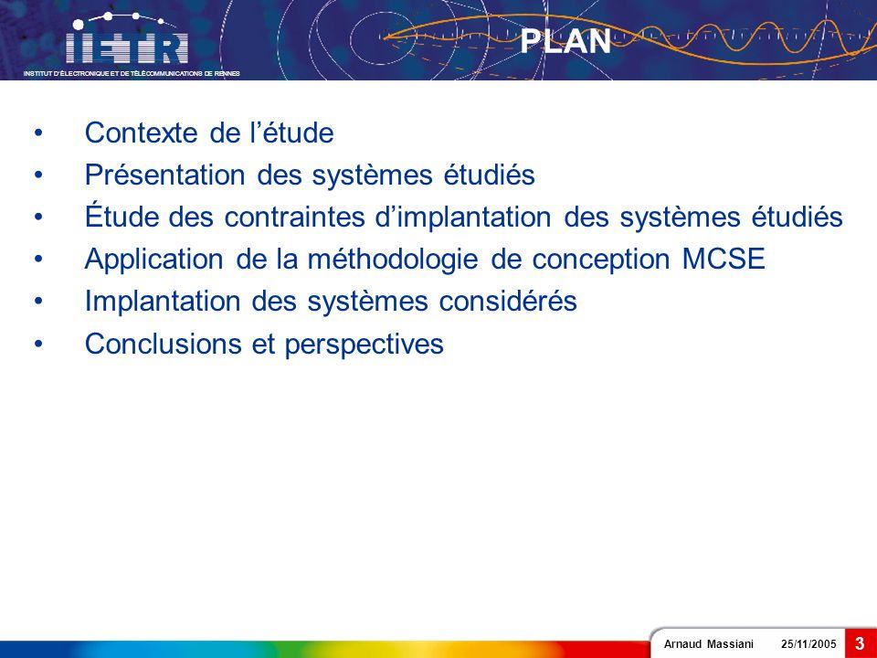 Arnaud Massiani 25/11/2005 INSTITUT DÉLECTRONIQUE ET DE TÉLÉCOMMUNICATIONS DE RENNES 3 PLAN Contexte de létude Présentation des systèmes étudiés Étude