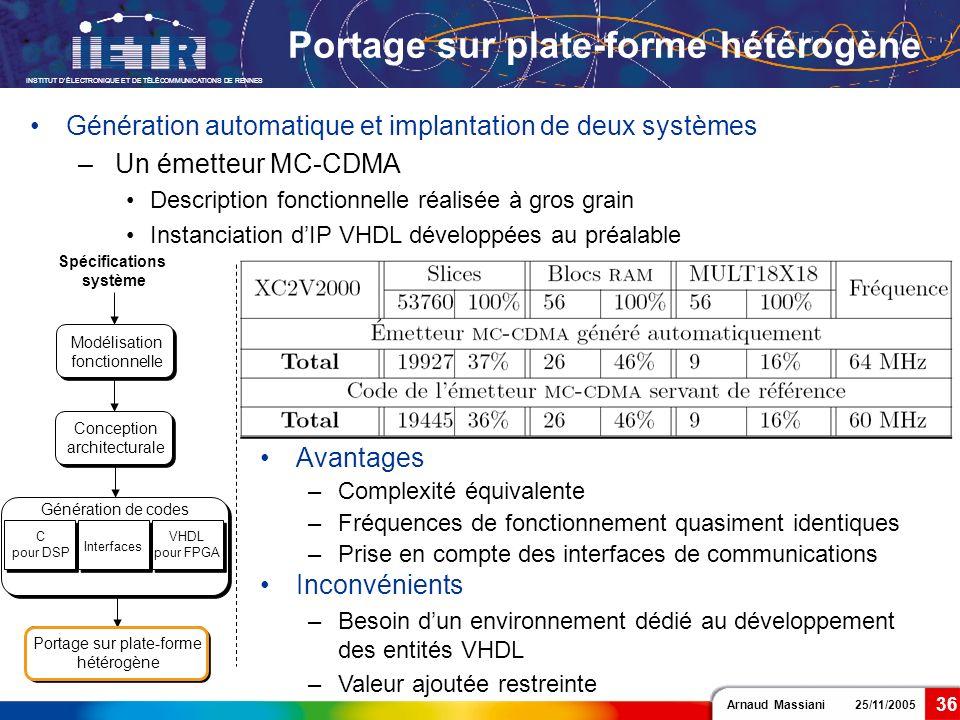 Arnaud Massiani 25/11/2005 INSTITUT DÉLECTRONIQUE ET DE TÉLÉCOMMUNICATIONS DE RENNES 36 Portage sur plate-forme hétérogène Avantages –Complexité équiv