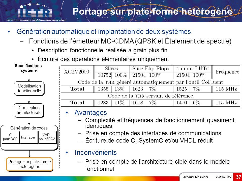 Arnaud Massiani 25/11/2005 INSTITUT DÉLECTRONIQUE ET DE TÉLÉCOMMUNICATIONS DE RENNES 37 Génération automatique et implantation de deux systèmes – Fonc