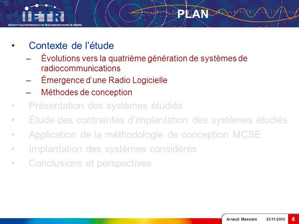 Arnaud Massiani 25/11/2005 INSTITUT DÉLECTRONIQUE ET DE TÉLÉCOMMUNICATIONS DE RENNES 4 PLAN Contexte de létude –Évolutions vers la quatrième génératio