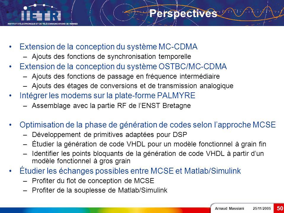 Arnaud Massiani 25/11/2005 INSTITUT DÉLECTRONIQUE ET DE TÉLÉCOMMUNICATIONS DE RENNES 50 Perspectives Extension de la conception du système MC-CDMA –Aj