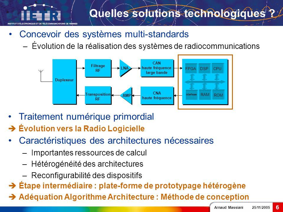 Arnaud Massiani 25/11/2005 INSTITUT DÉLECTRONIQUE ET DE TÉLÉCOMMUNICATIONS DE RENNES 6 Architecture de traitements numériques LNA Duplexeur CAN haute
