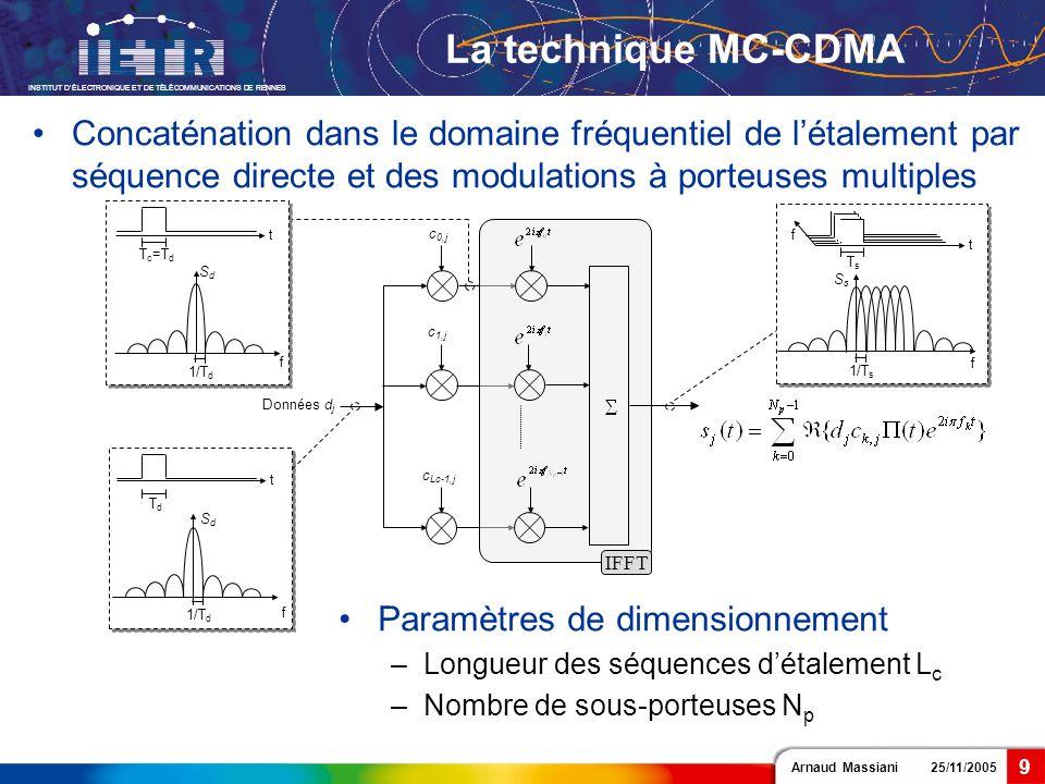 Arnaud Massiani 25/11/2005 INSTITUT DÉLECTRONIQUE ET DE TÉLÉCOMMUNICATIONS DE RENNES 9 La technique MC-CDMA Concaténation dans le domaine fréquentiel