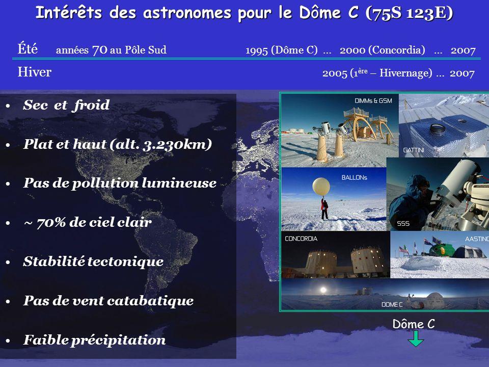 11 Intérêts des astronomes pour le Dôme C (75S 123E) Sec et froid Plat et haut (alt.
