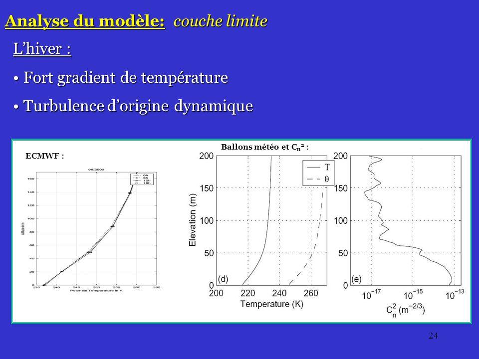 24 Analyse du modèle: couche limite Lhiver : Fort gradient de température Fort gradient de température Turbulence dorigine dynamique Turbulence dorigine dynamique ECMWF : Ballons météo et C n 2 :