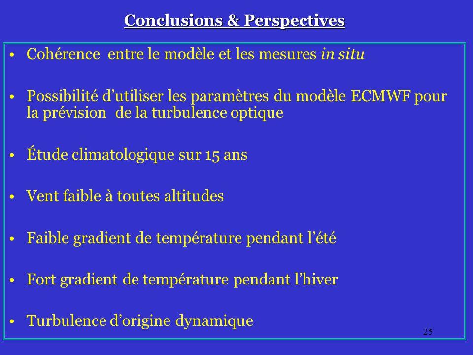 25 Conclusions & Perspectives Cohérence entre le modèle et les mesures in situ Possibilité dutiliser les paramètres du modèle ECMWF pour la prévision de la turbulence optique Étude climatologique sur 15 ans Vent faible à toutes altitudes Faible gradient de température pendant lété Fort gradient de température pendant lhiver Turbulence dorigine dynamique