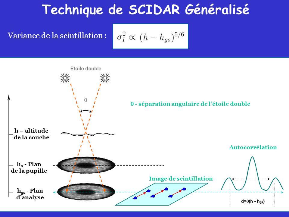 28 Technique de SCIDAR Généralisé Variance de la scintillation : - séparation angulaire de létoile double h – altitude de la couche h o - Plan de la pupille h gs - Plan danalyse Autocorrélation Image de scintillation