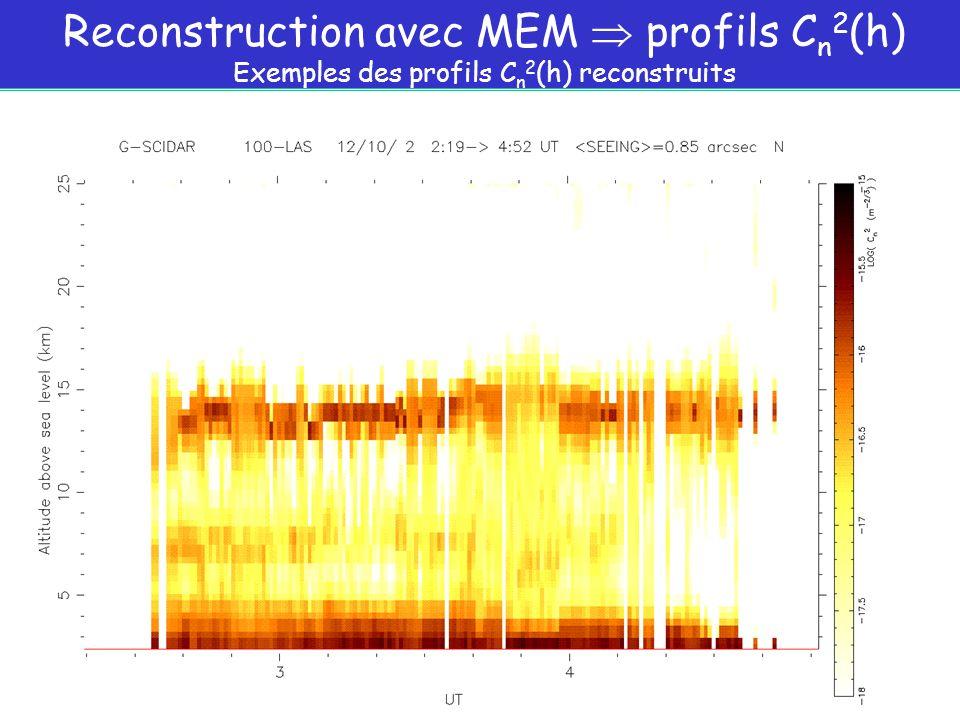 42 Reconstruction avec MEM profils C n 2 (h) Exemples des profils C n 2 (h) reconstruits