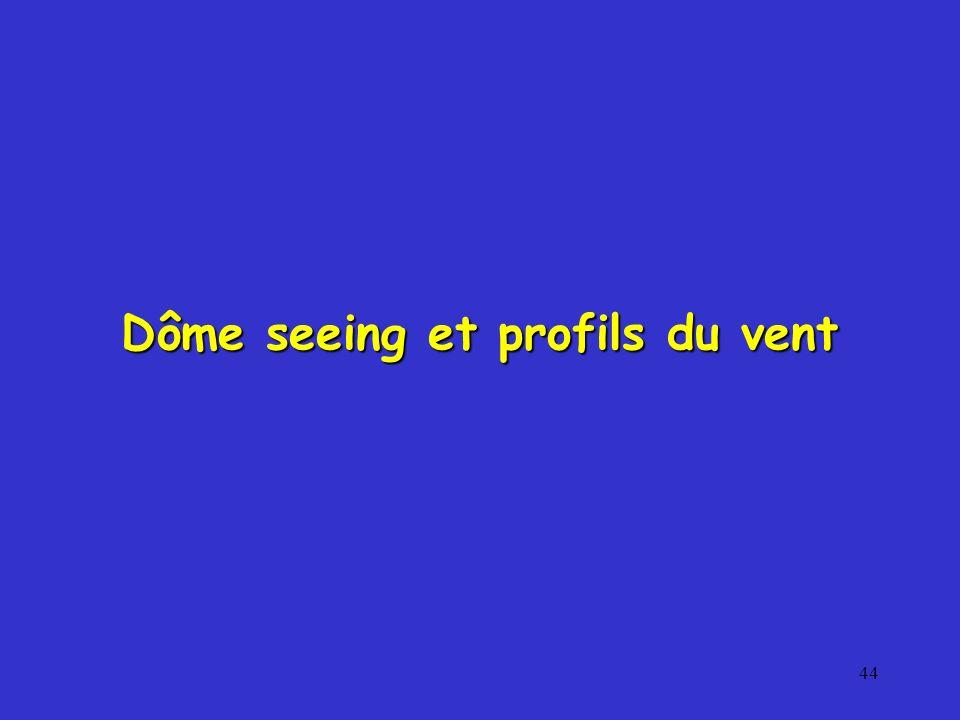 44 Dôme seeing et profils du vent