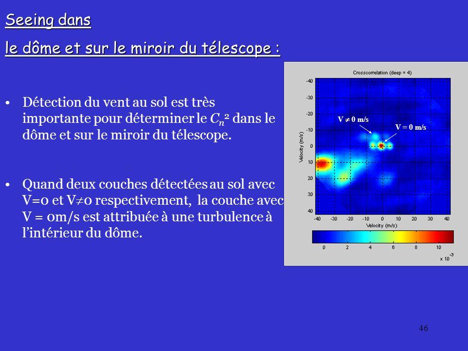 46 Seeing dans le dôme et sur le miroir du télescope : Détection du vent au sol est très importante pour déterminer le C n 2 dans le dôme et sur le miroir du télescope.