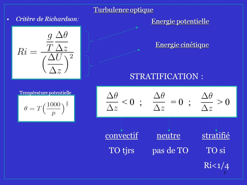 5 STRATIFICATION : convectif neutre stratifié TO tjrs pas de TO TO si Ri<1/4 Turbulence optique Critère de Richardson: 0 Température potentielle : Energie cinétique Energie potentielle