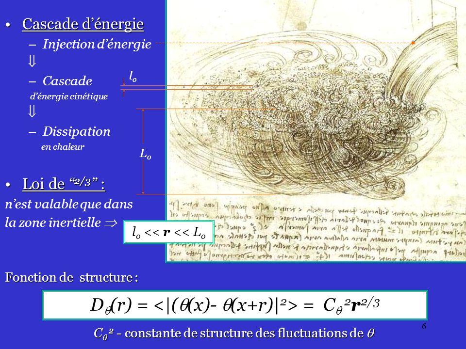 7 C 2 C n 2 n1n1 n2n2 n3n3 1 (r) 2 (r) h Constante de structure des fluctuations de lindice de réfraction :