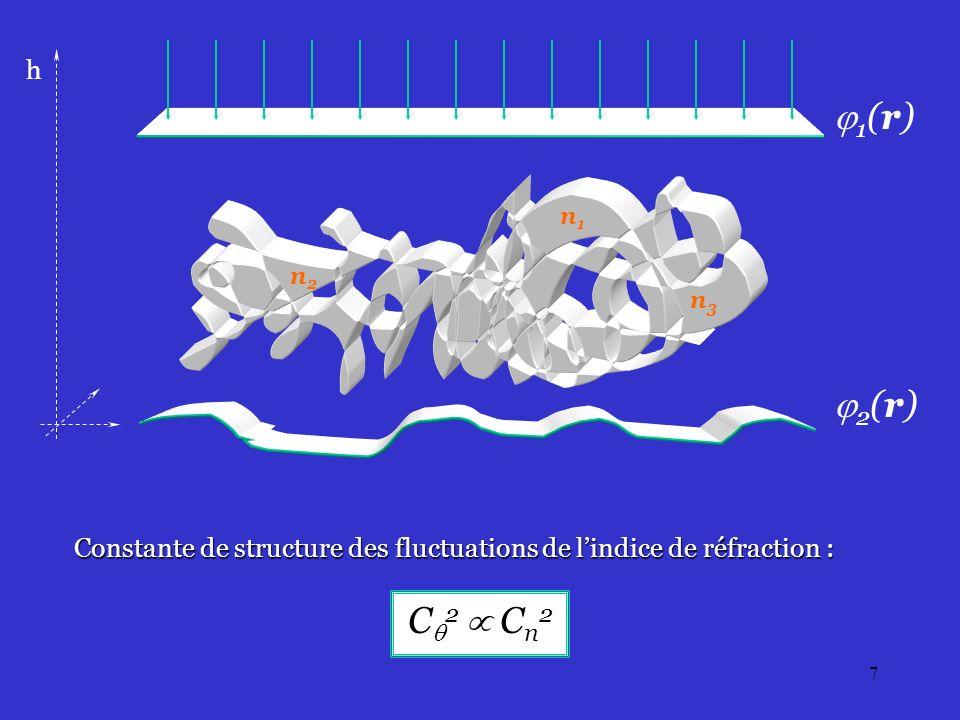 38 Choix de la méthode dinversion: La solution de Conduit à trouver la solution du problème mal posé Y=H*X où Y est lautocorrélation expérimentale C m **(x) calculée à partir dimages de scintillation ; X - C n 2 (h) ; H – Kernel K(x,h) La solution consiste à minimiser la fonctionnelle: G=  Y-HX   2 + 2 (x) On propose de tester deux méthodes : On propose de tester deux méthodes : Régularisation de Tikhonov : G=   B**(x i ) - K(x i, h j ) C n 2 (h j )    2 + 2    (C n 2 (h j )) 2    Méthode de Maximum dEntropie (MEM) : G=   B**(x i ) - K(x i, h j ) C n 2 (h j )    2 + 2 C n 2 (h j )Log [C n 2 (h j )