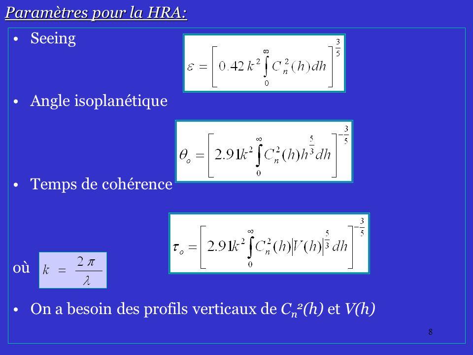 8 Paramètres pour la HRA: Seeing Angle isoplanétique Temps de cohérence où On a besoin des profils verticaux de C n 2 (h) et V(h)