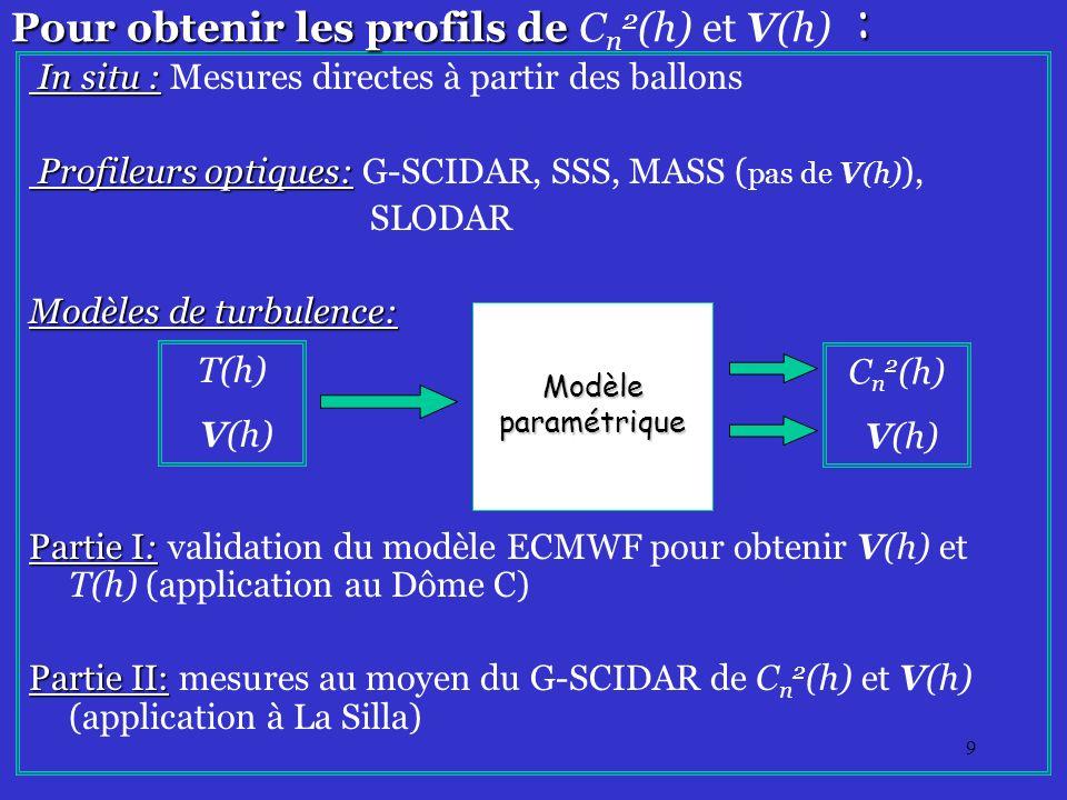 10 Étude de site du Dôme C : Application du modèle ECMWF Partie I