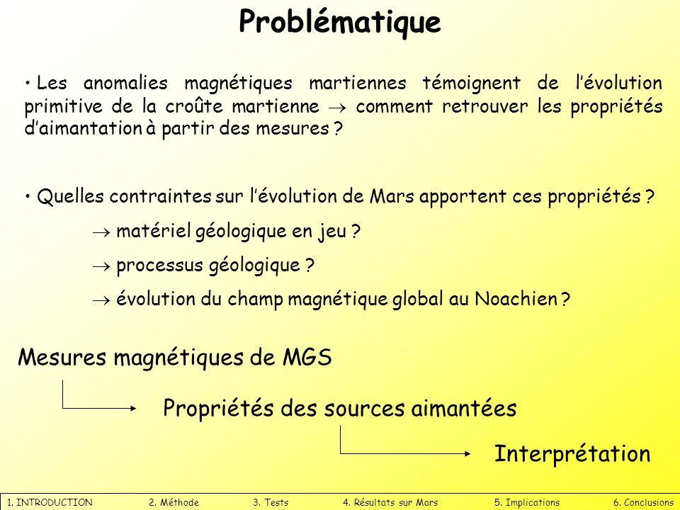 Problématique 1. INTRODUCTION 2. Méthode 3. Tests 4. Résultats sur Mars 5. Implications 6. Conclusions Les anomalies magnétiques martiennes témoignent