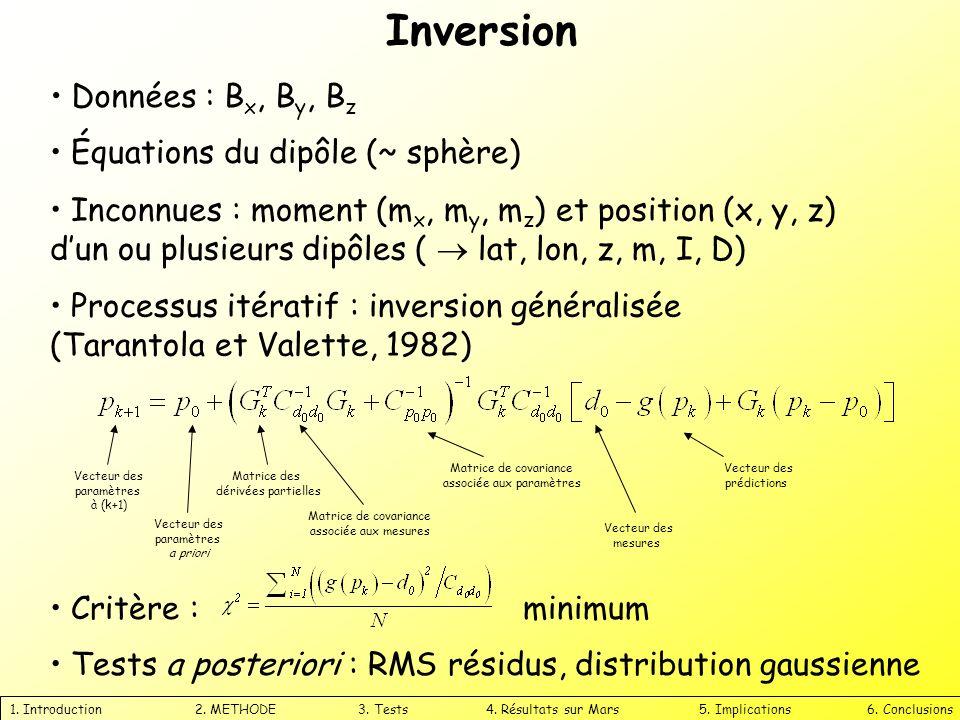Inversion 1. Introduction 2. METHODE 3. Tests 4. Résultats sur Mars 5. Implications 6. Conclusions Processus itératif : inversion généralisée (Taranto