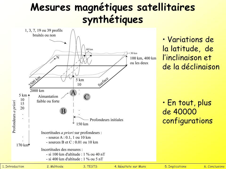 Mesures magnétiques satellitaires synthétiques 1. Introduction 2. Méthode 3. TESTS 4. Résultats sur Mars 5. Implications 6. Conclusions Variations de