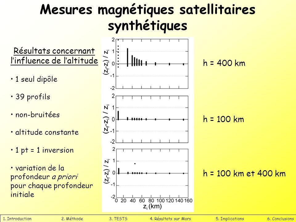 Mesures magnétiques satellitaires synthétiques 1. Introduction 2. Méthode 3. TESTS 4. Résultats sur Mars 5. Implications 6. Conclusions Résultats conc