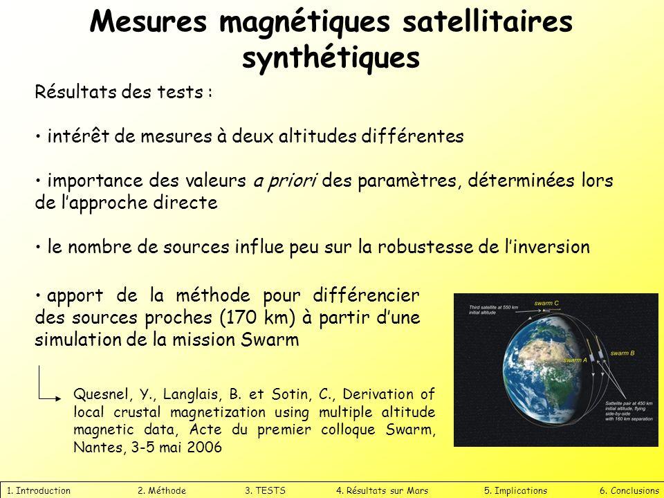 Mesures magnétiques satellitaires synthétiques 1. Introduction 2. Méthode 3. TESTS 4. Résultats sur Mars 5. Implications 6. Conclusions Résultats des