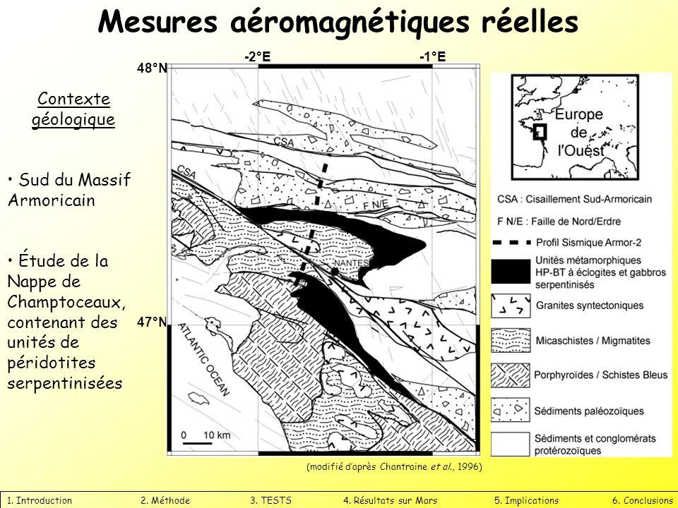 47°N Mesures aéromagnétiques réelles 1. Introduction 2. Méthode 3. TESTS 4. Résultats sur Mars 5. Implications 6. Conclusions Contexte géologique Sud